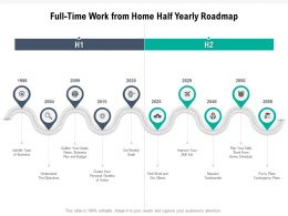 Full Time Work From Home Half Yearly Roadmap