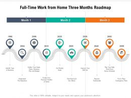 Full Time Work From Home Three Months Roadmap