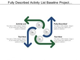 Fully Described Activity List Baseline Project Identifying Risk
