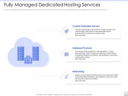 Fully Managed Dedicated Hosting Services Ppt Ideas Information