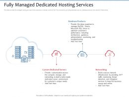 Fully Managed Dedicated Hosting Services To Build Ppt Powerpoint Presentation Professional Brochure