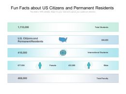 Fun Facts About Us Citizens And Permanent Residents