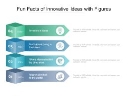 Fun Facts Of Innovative Ideas With Figures