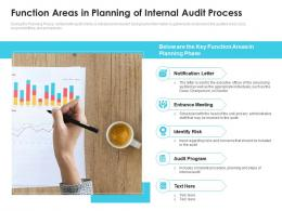Function Areas In Planning Of Internal Audit Process