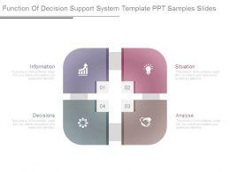 function_of_decision_support_system_template_ppt_samples_slides_Slide01