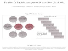 Function Of Portfolio Management Presentation Visual Aids