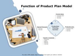Function Of Product Plan Model
