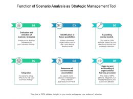 Function Of Scenario Analysis As Strategic Management Tool