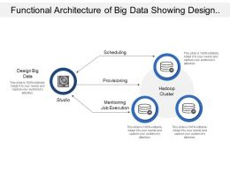 Functional Architecture Of Big Data Showing Design Big Data And Hadoop