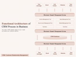 Functional Architecture Of CRM Process In Business