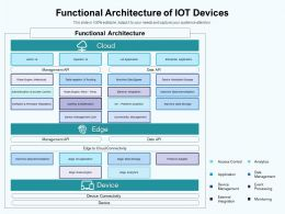 Functional Architecture Of IOT Devices