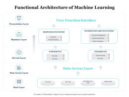 Functional Architecture Of Machine Learning