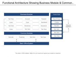 Functional Architecture Showing Business Module And Common Module