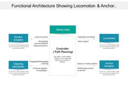 Functional Architecture Showing Locomotion And Anchor Actuation