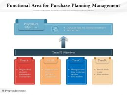 Functional Area For Purchase Planning Management