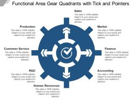 Functional Area Gear Quadrants With Tick And Pointers