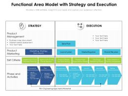 Functional Area Model With Strategy And Execution