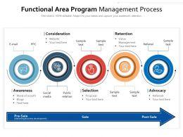 Functional Area Program Management Process