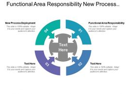Functional Area Responsibility New Process Deployment Improvement Suggestion