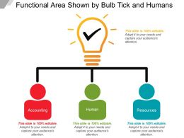 Functional Area Shown By Bulb Tick And Humans
