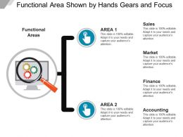 Functional Area Shown By Hands Gears And Focus