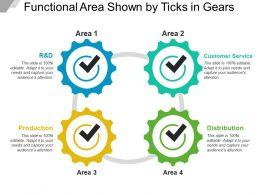 Functional Area Shown By Ticks In Gears