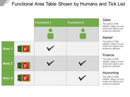 Functional Area Table Shown By Humans And Tick List