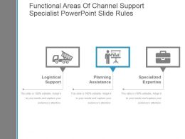 Functional Areas Of Channel Support Specialist Powerpoint Slide Rules