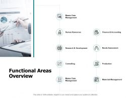 Functional Areas Overview Ppt Powerpoint Presentation Sample