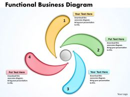 Functional Business Diagrams templates 9