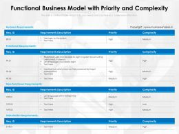 Functional Business Model With Priority And Complexity