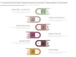 Functional Business Requirements Example Presentation Examples