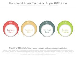 Functional Buyer Technical Buyer Ppt Slide