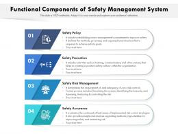 Functional Components Of Safety Management System