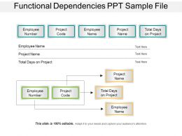 Functional Dependencies Ppt Sample File