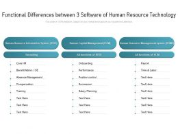 Functional Differences Between 3 Software Of Human Resource Technology