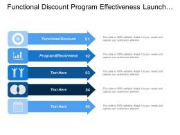 Functional Discount Program Effectiveness Launch Plan Lead Generation