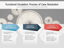Functional Escalation Process Of Case Resolution