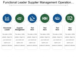 Functional Leader Supplier Management Operation Manager Process Manager