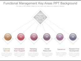 Functional Management Key Areas Ppt Background