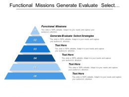 Functional Missions Generate Evaluate Select Strategies Customer Service