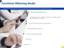 Functional Offshoring Model Services Ppt Powerpoint Presentation File Formats
