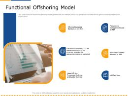 Functional Offshoring Model Will Deliver Ppt Powerpoint Presentation Portfolio Example File