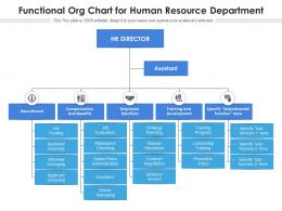 Functional Org Chart For Human Resource Department