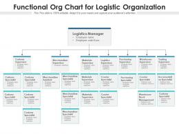 Functional Org Chart For Logistic Organization