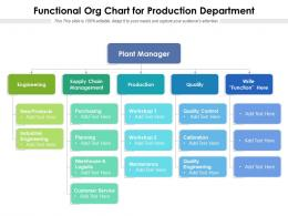 Functional Org Chart For Production Department