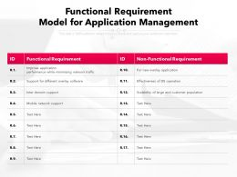 Functional Requirement Model For Application Management
