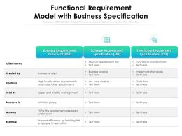 Functional Requirement Model With Business Specification