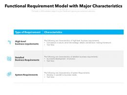 Functional Requirement Model With Major Characteristics