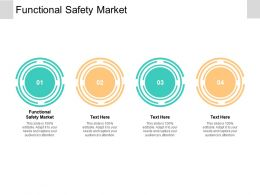 Functional Safety Market Ppt Powerpoint Presentation Professional Slide Portrait Cpb